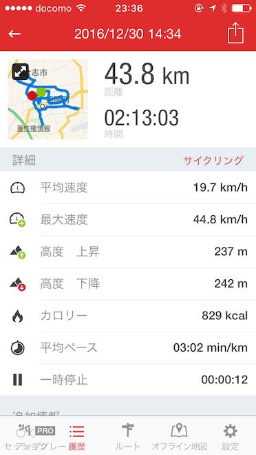 フルマラソン達成