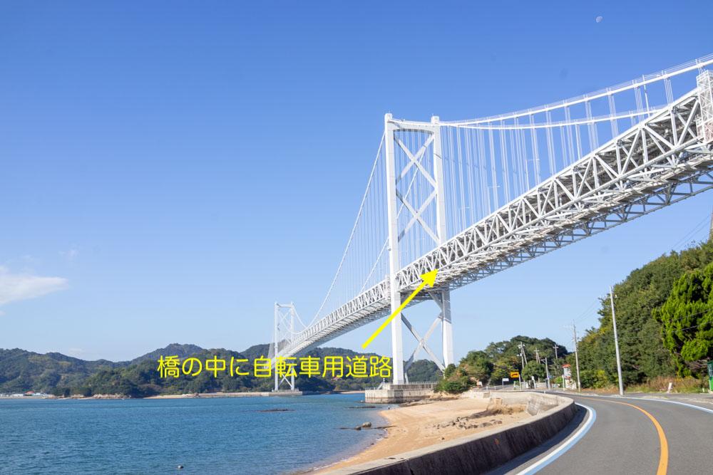 橋の中を走るイメージ